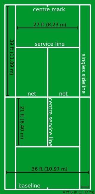 Tennis Court Imperial Tennis Court Wikipedia Tennis Rules Tennis Tips Indoor Tennis