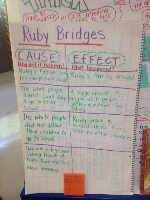 ruby bridges character study