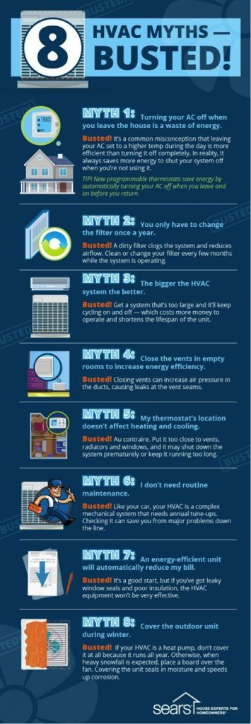 8 Hvac Myths Debunked Hvac Maintenance Hvac Repair Hvac Tools