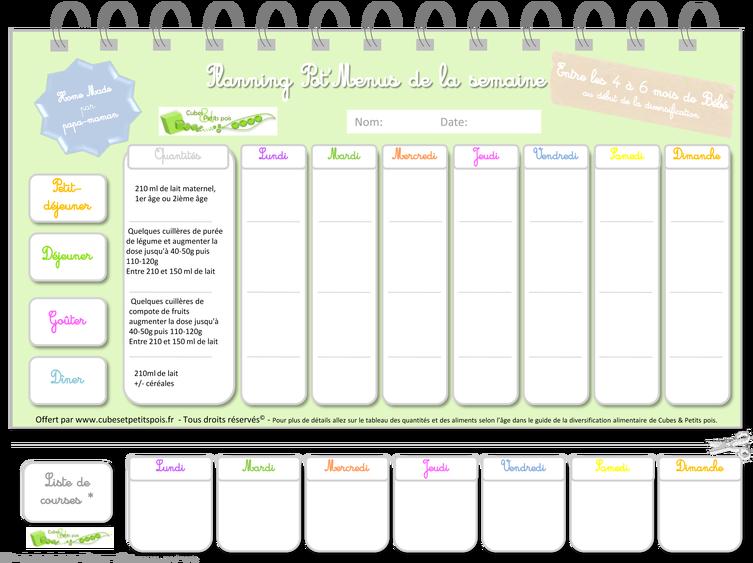 Extrêmement Planning-4-6-mois-bebe-diversification-somummy | Recettes Bébés  OA92