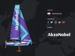 e6b434760be Team AkzoNobel Volvo Ocean Race