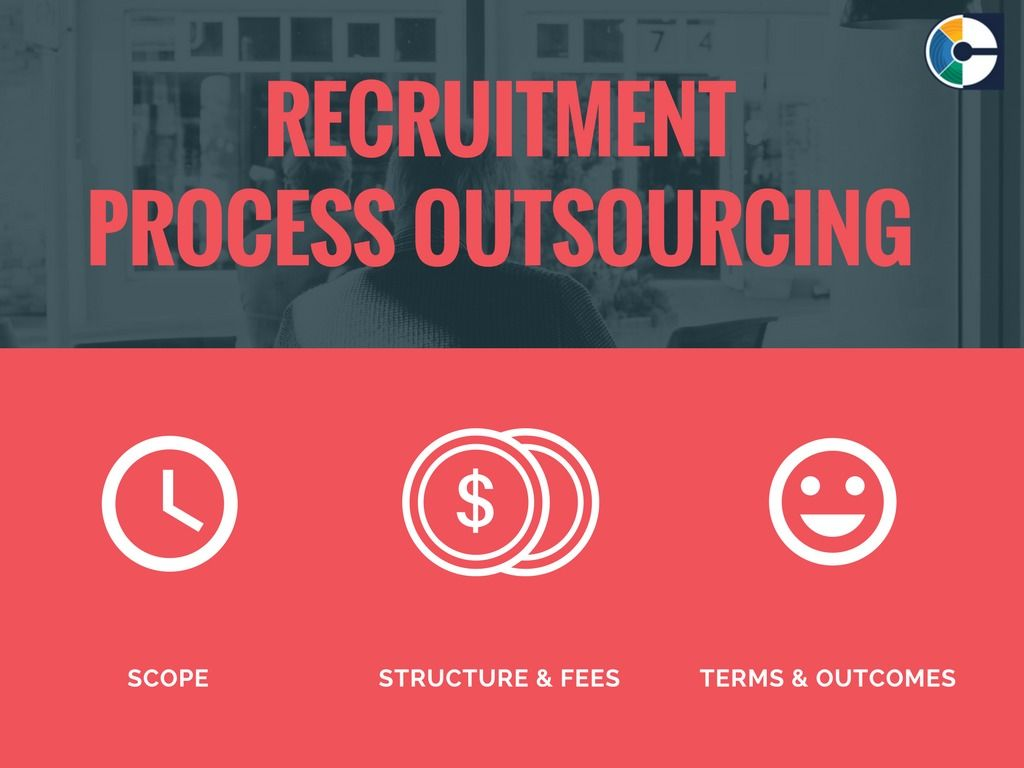Rpo Handles Multiple Recruitment Processes Including Process