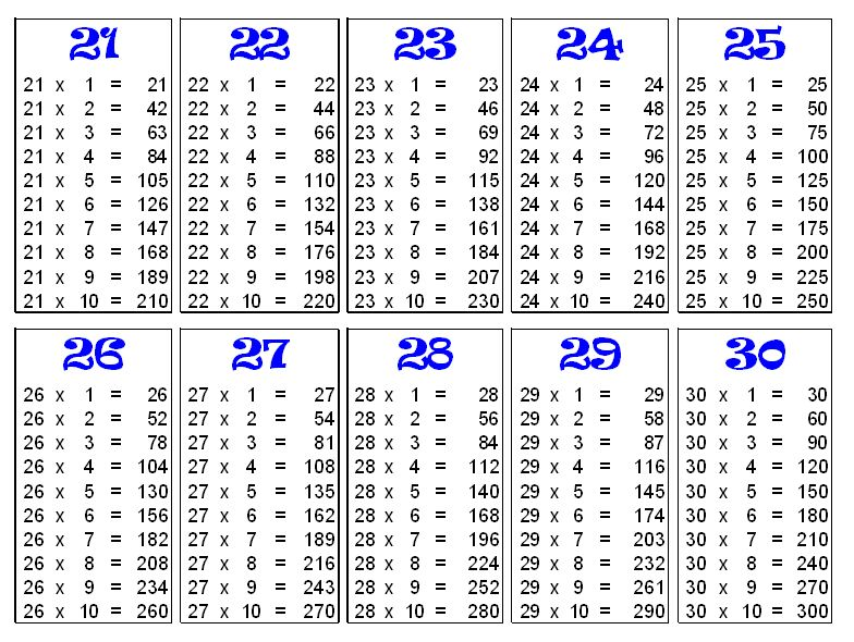Assignments Made Easy Multiplication Table 21 30 Multiplication Chart Multiplication Table Multiplication Chart Printable