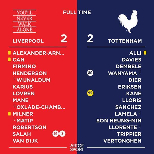 Unlucky Liverpool.  #LFC #Liverpool #YNWA #thfc #tottenham #spurs