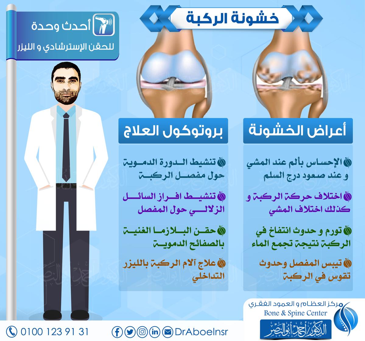 لا تقلق من أعراض خشونة الركبة هناك العديد من الحلول غير التقليدية تنشيط الدورة الدموية حول مفصل الركبة تنشيط افراز السائل الزلالي حول ال Hijama Medical Health