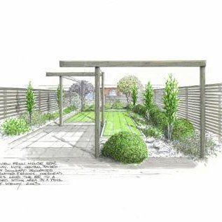 Https S Media Cache Ak0 Pinimg Com Originals Fd D5 30 Fdd5304c3a54ded964dccc383c1e88d3 Jpg Landscape Design Garden Architecture Landscape Plans