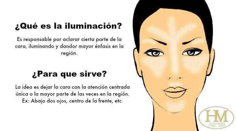 Folleto de Contorno e Iluminación en la maquillaje