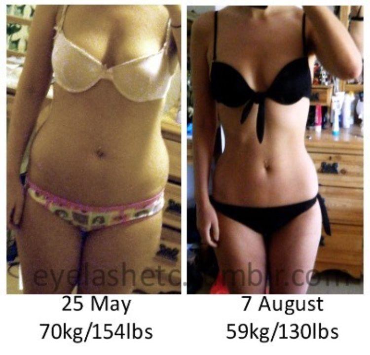 Eyelashetctumblrcom A Pinterest Weight Loss Fitness I