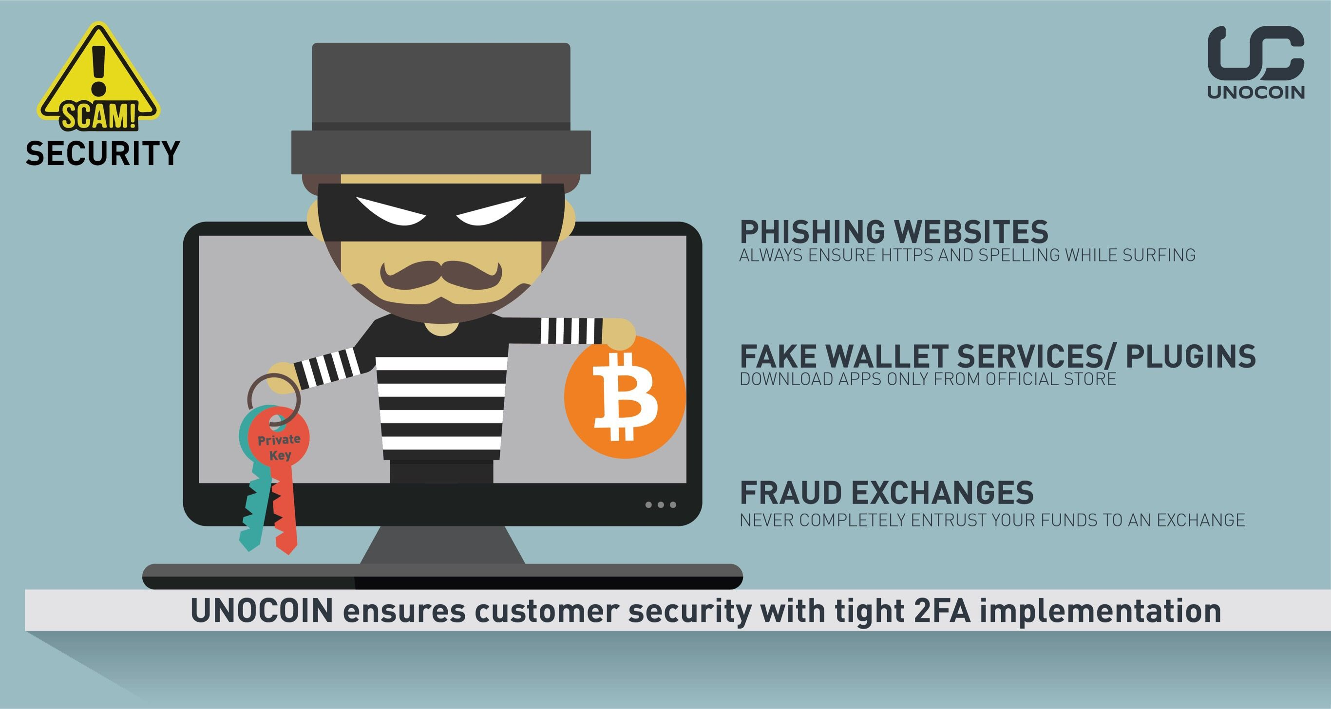 .Unocoin ensures customer security with tight 2Factor