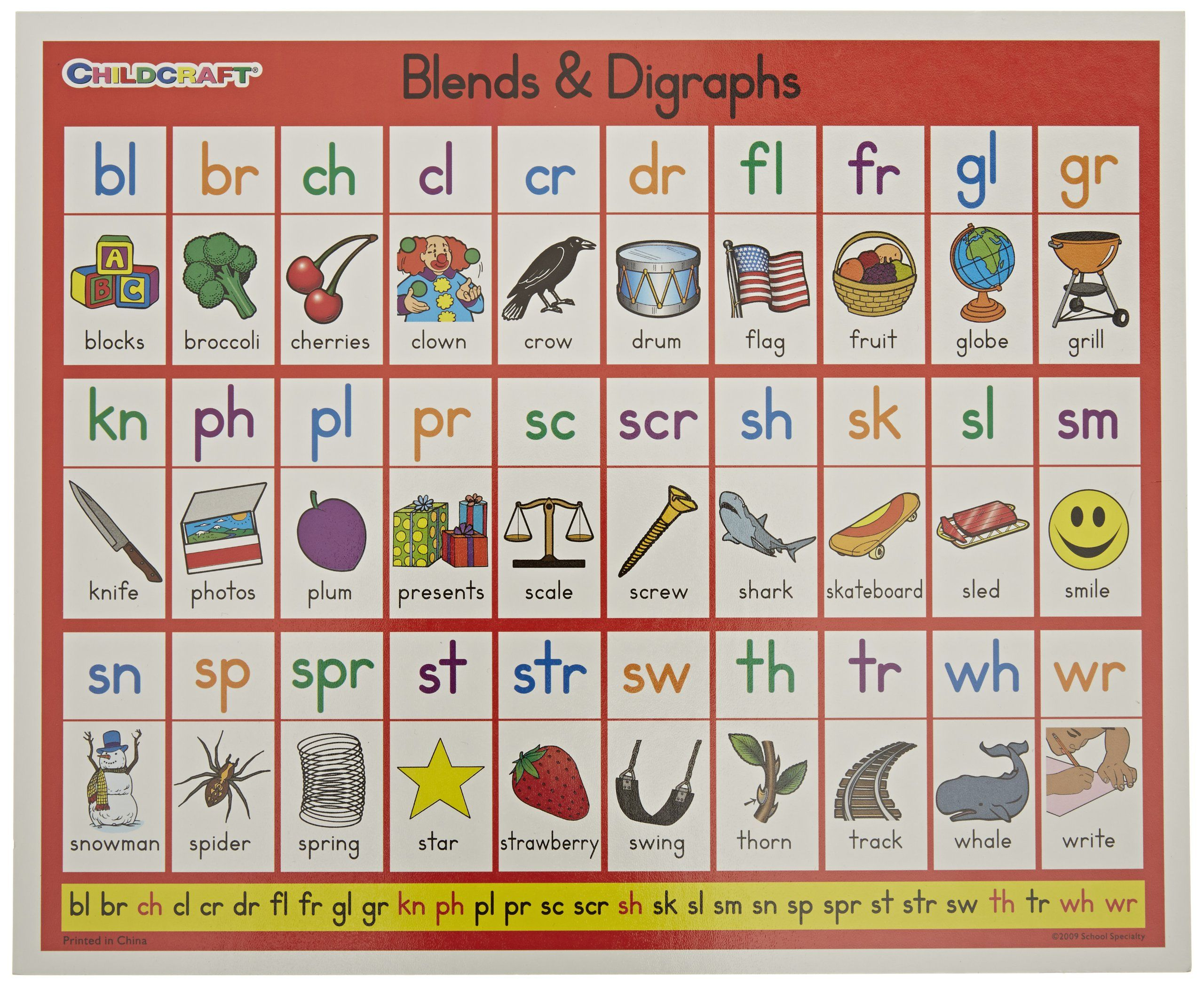Amazon Childcraft Class Literacy Charts Blends And