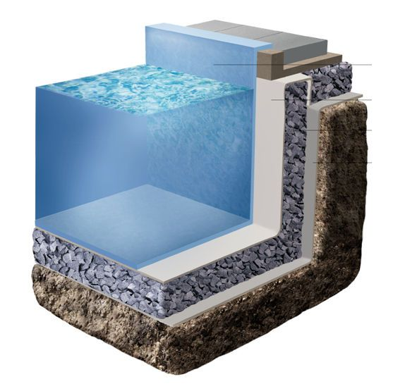 Loose Foam Glass Gravel Insulation For Swimming Pool