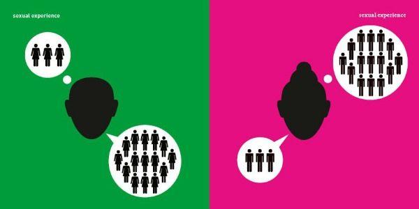 Top 12 des clichés homme vs femme en illustration minimaliste, le sexisme ordinaire mis en images par Yang Liu