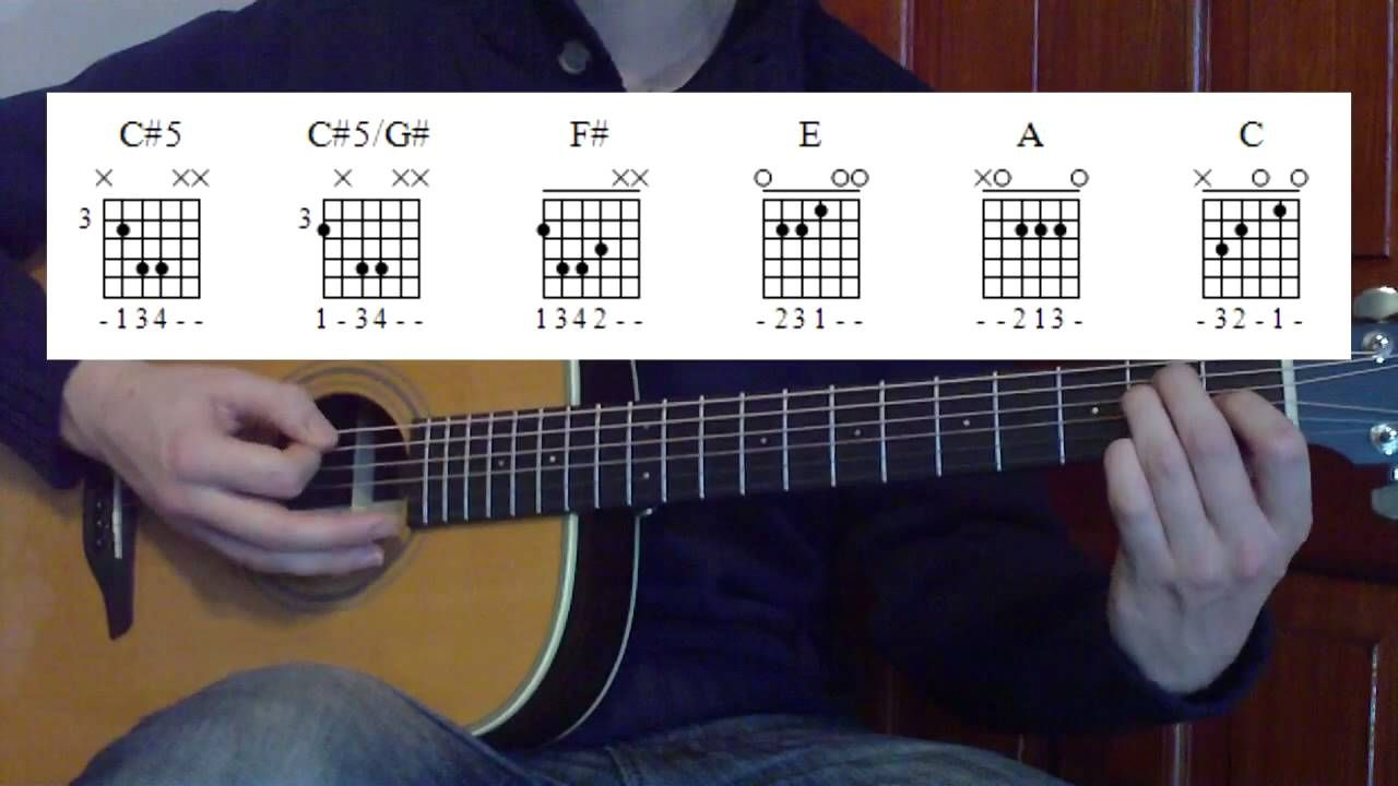 About A Girl Nirvana Guitar Lesson Nirvana Guitar Guitar Lessons Guitar