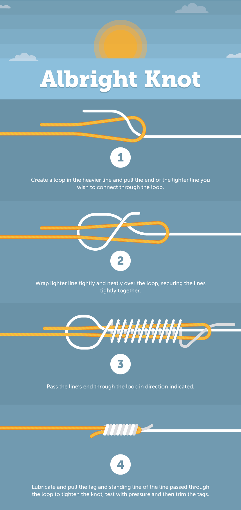 Tying the knot fishings critical connections fish fly fishing albright knot fishing knot encyclopedia pooptronica Images