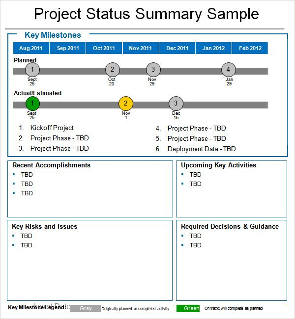 weekly status report template 7 free pdf doc News to Go 2