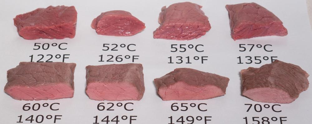 Steak Temperature Chart For Sous Vide Steak Temperature Steak Temperature Chart Sous Vide