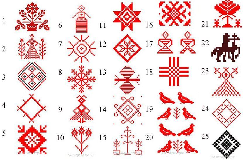 Картинки русско народных символов
