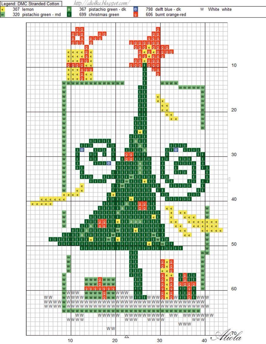 Pin de MARIA RIOS en Navidad   Punto de cruz navideño, Punto de cruz ...