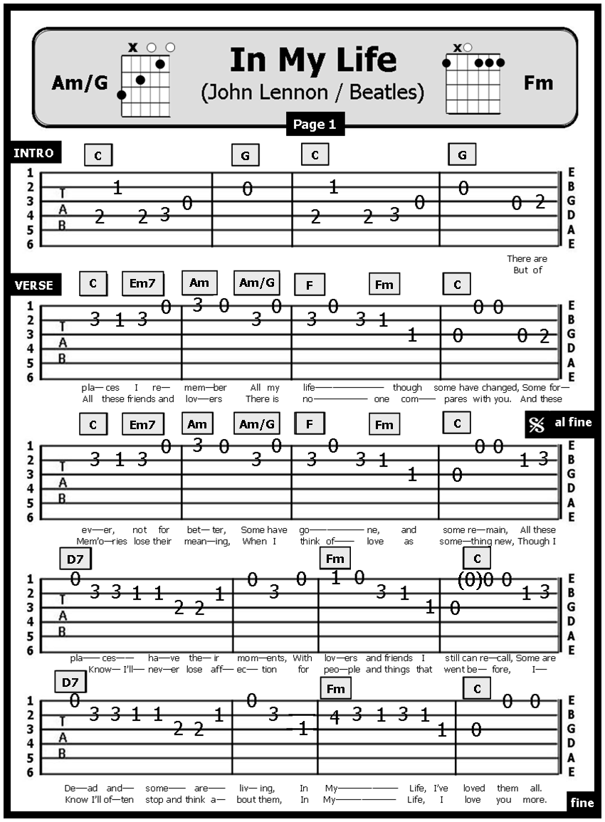 900 High Notes Ideas Music Chords Guitar Chords For Songs Ukelele Songs