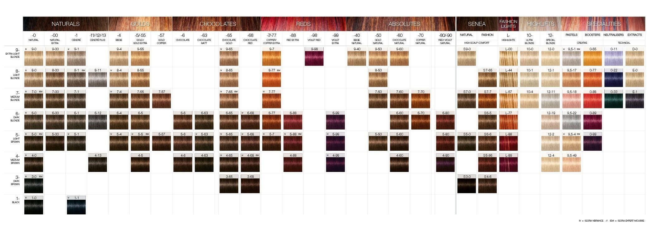 Schwarzkopf Igora Redken Color Fusion Chart Schwarzkopf Hair Color Schwarzkopf Hair Color Chart