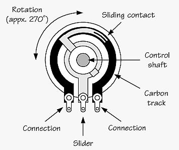 Variable Resistor | Knowledge | Pinterest