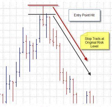 Ide bisnis online trading forex