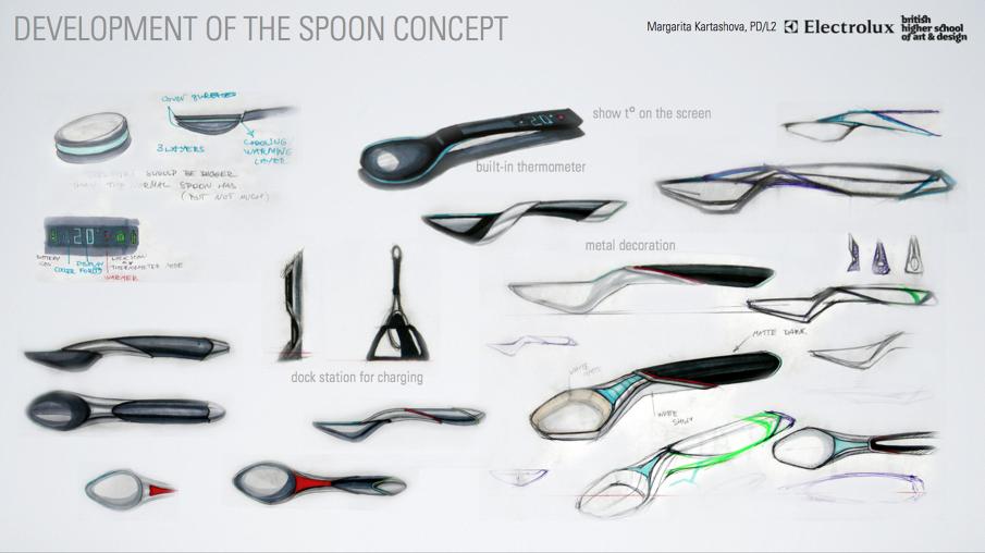 product design portfolio - Google 搜尋 | sketch | Pinterest ...