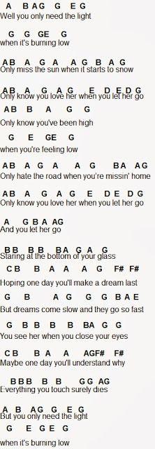 General Outline For Let Her Go Passenger On Guitar I Can Get