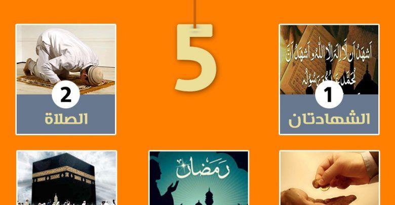 ملصق أركان الإسلام الخمسة للأطفال Movie Posters Poster Movies