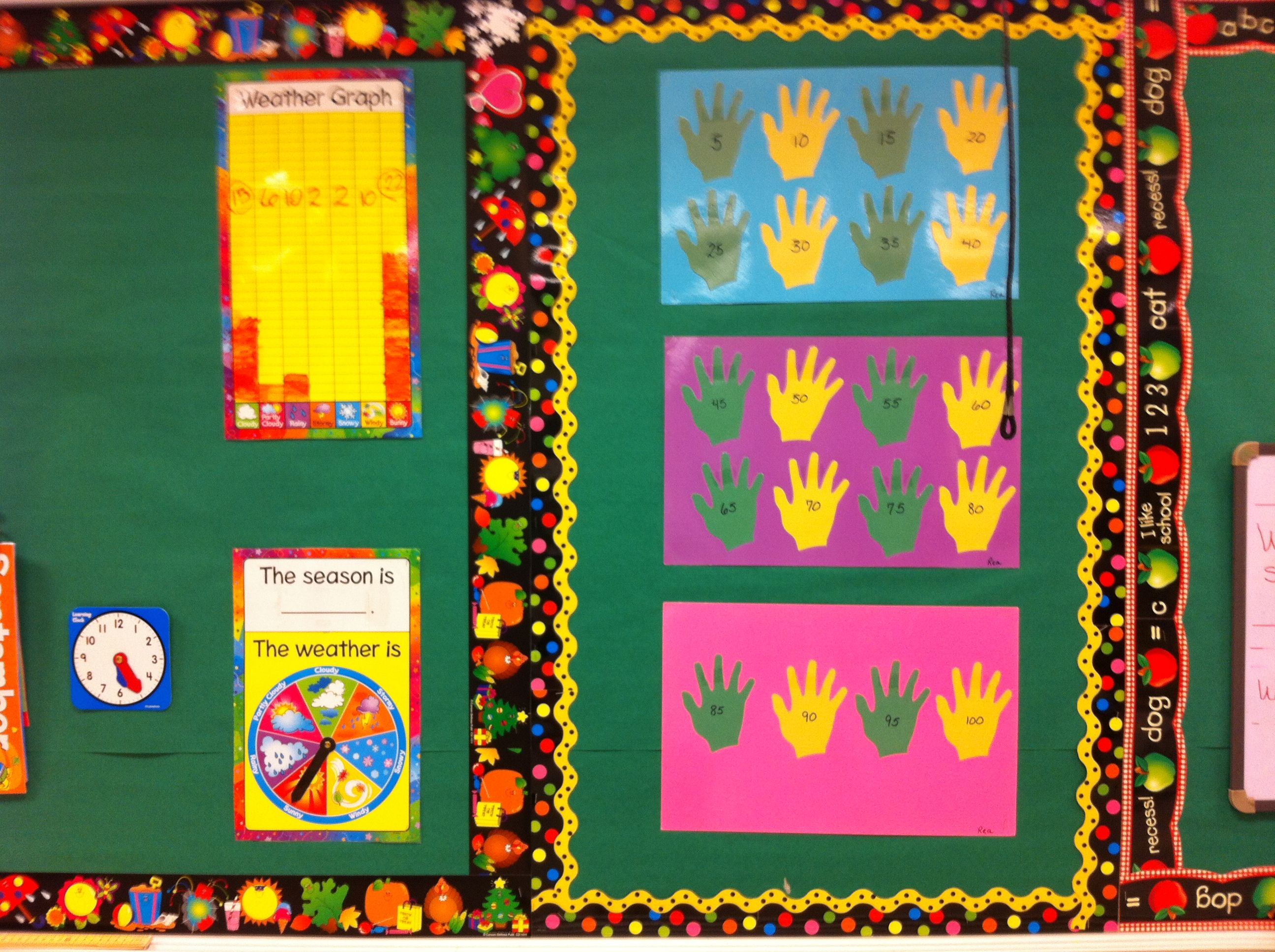 Visual Strategy To Teach Counting By 5 S