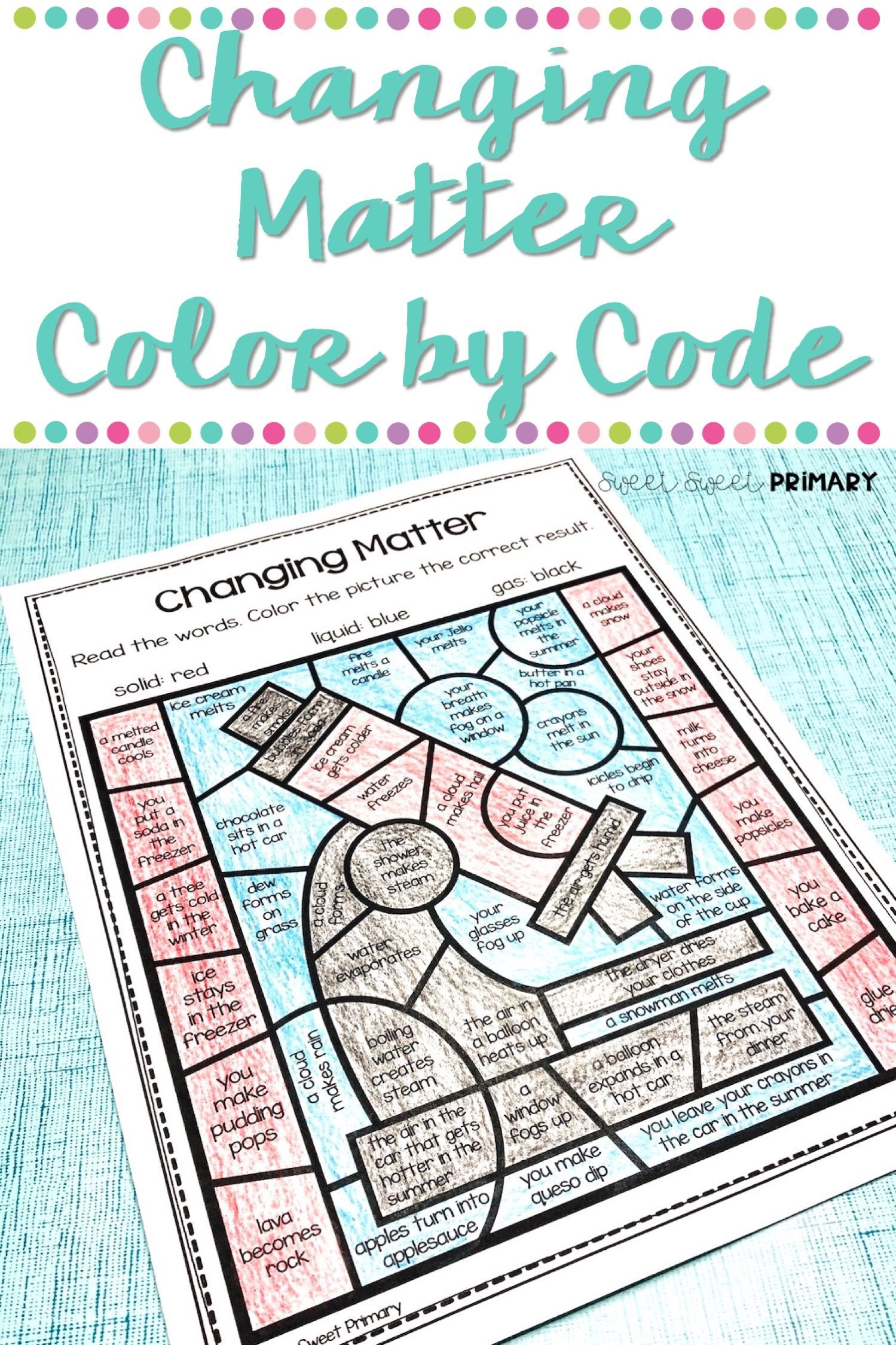 Using Color By Code In Science With Images