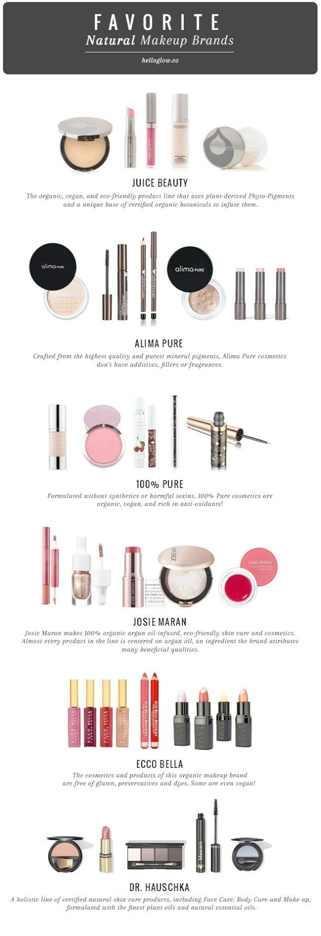 Shared Makeup Organizer Box ;) Makeup & Beauty in