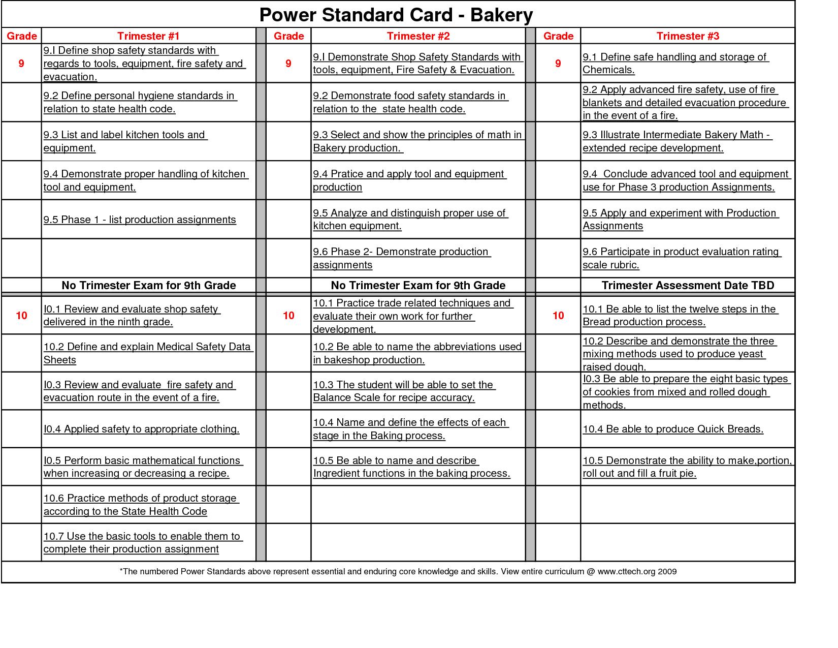 Business Plan Small Bakery Power Standard Card Cakepins