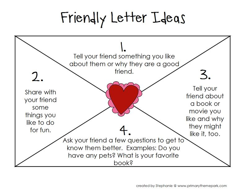 How to Write a Friendly Letter FREE Printables Friendly letter - friendly letter format