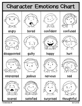 Character emotions charts also my classroom pinterest feelings and rh