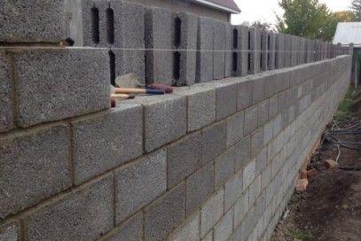Стеновые блоки керамзитобетон способы активации бетонных смесей