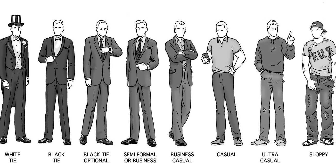 The Appropriate Men S Attire For Every Occasion Formal Attire For Men Real Men Real Style Mens Attire