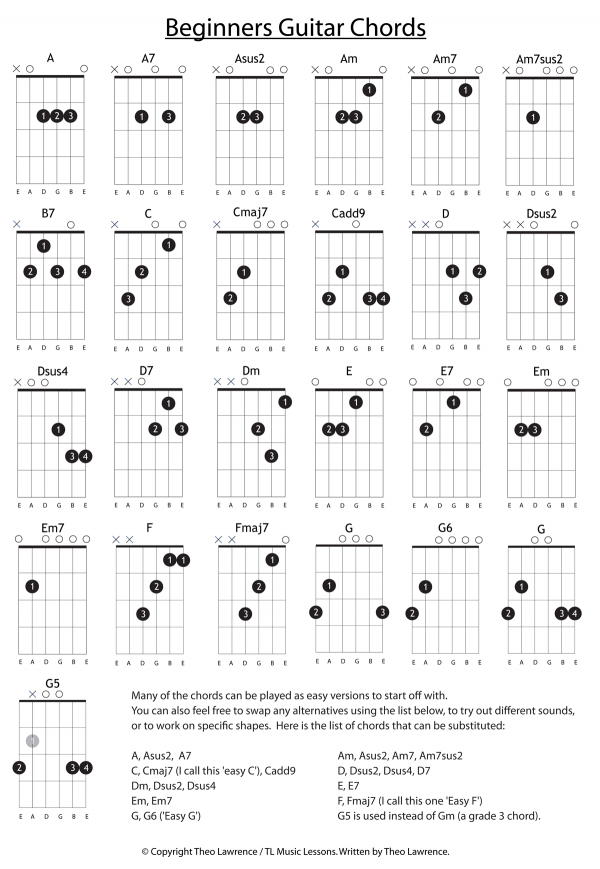 Learn Guitar For Free Guitar Chords Pinterest Guitars And
