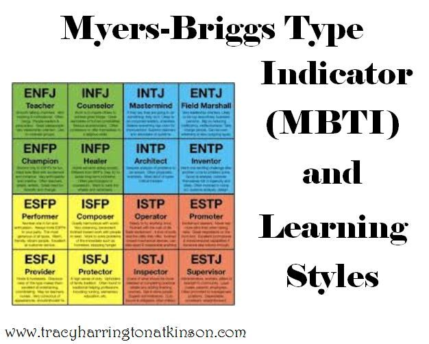 learning styles and personality types essay The difference between multiple intelligences and learning styles one common misconception about multiple intelligences is that it everyone has all eight types of the intelligences listed above at varying levels of aptitude -- perhaps even more that are still undiscovered -- and all.