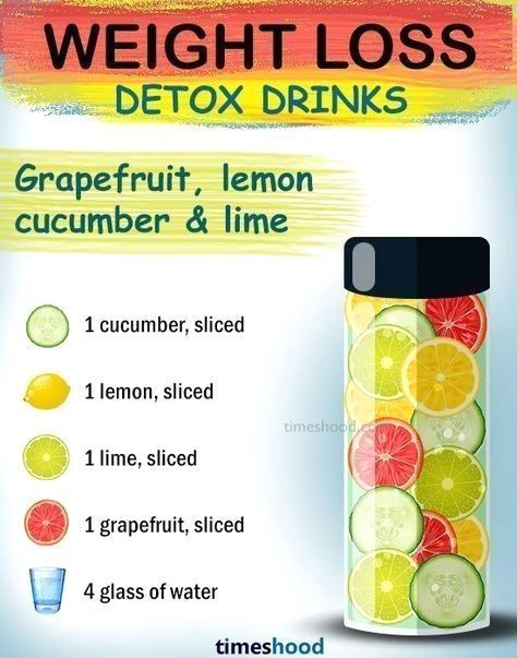 How to lose weight Grapefruit cucumber lemon weight loss drink best detox drinks for fat burning Effective Detox water for weight loss Cleanse Detox flush colon