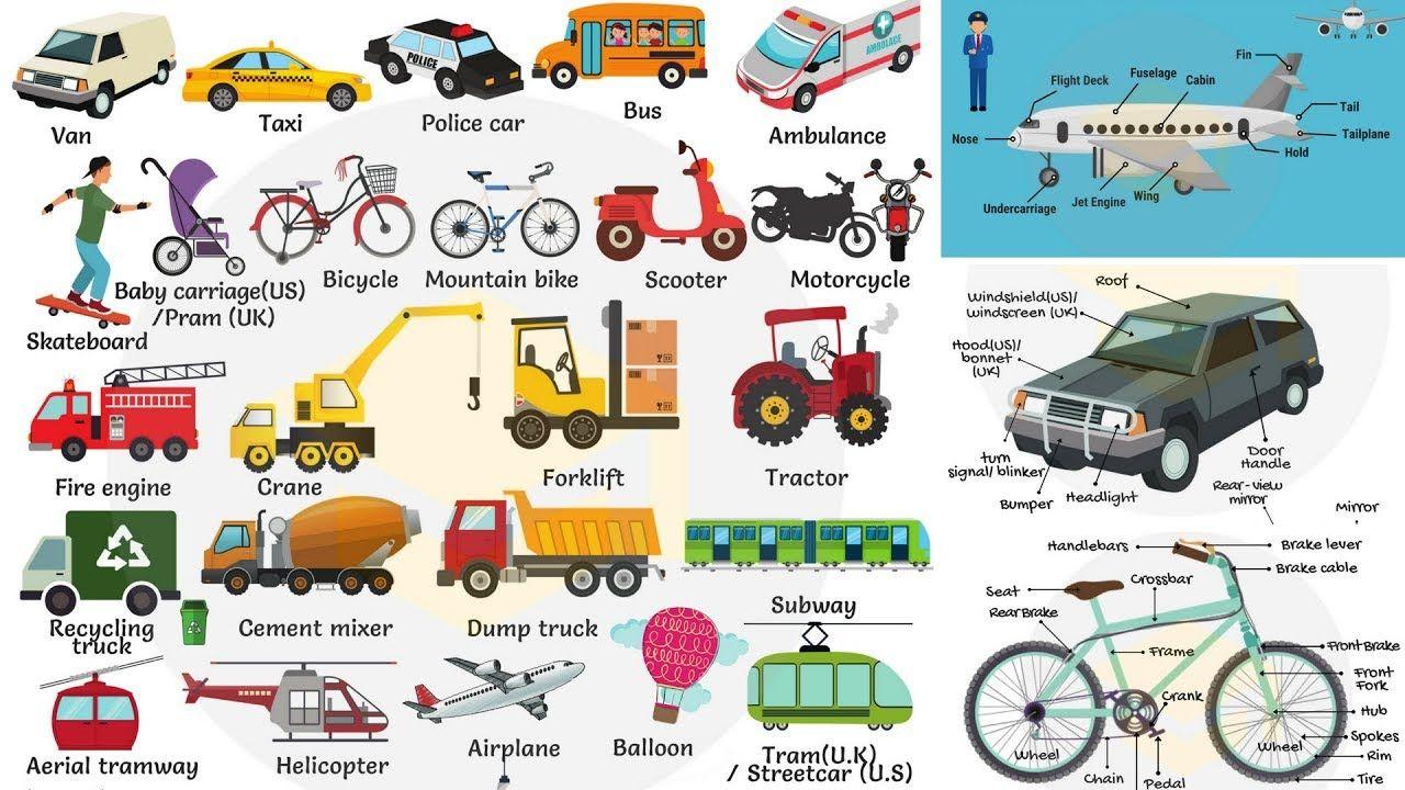 Vehicle Names - Transportation Vocabulary