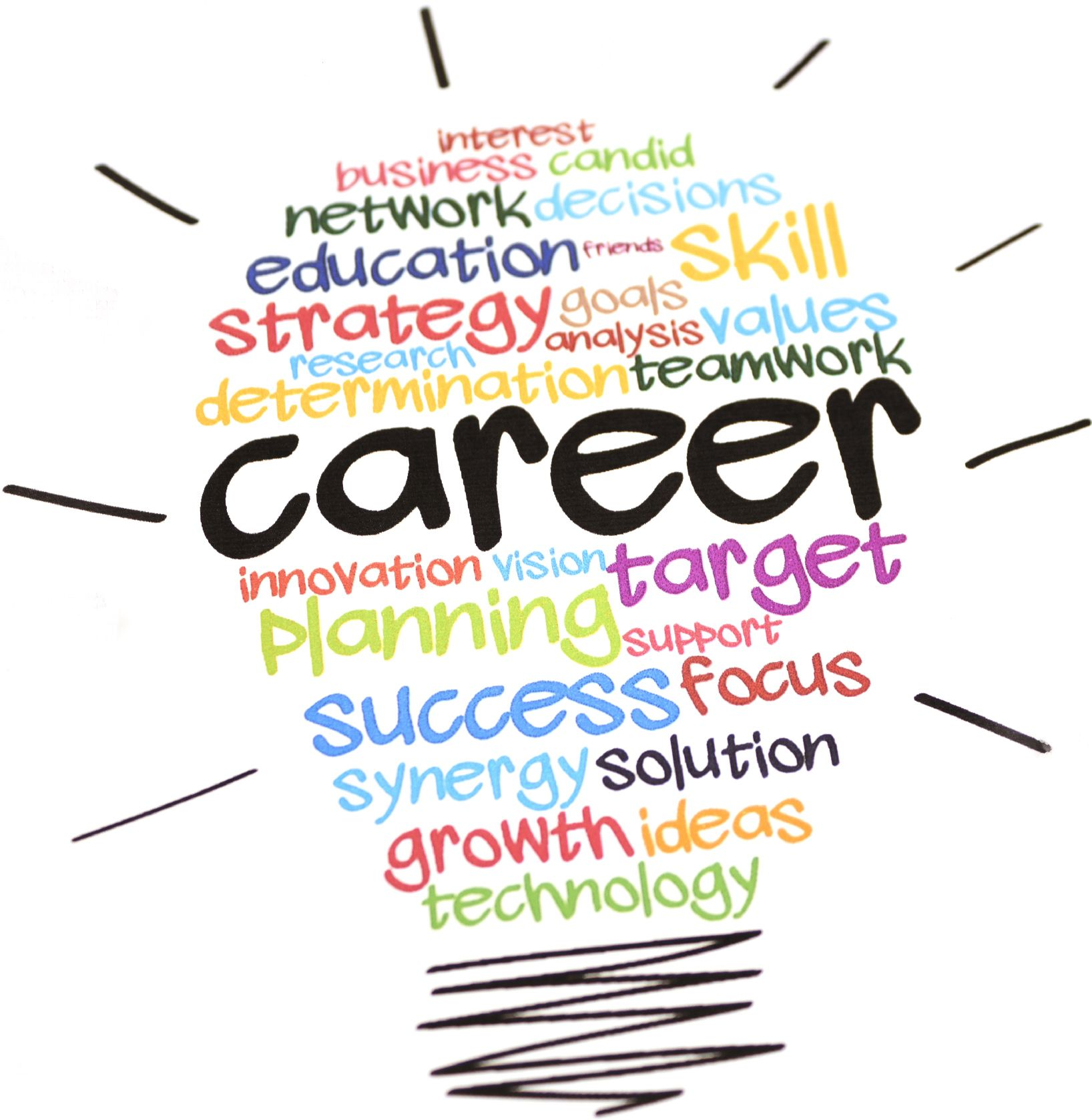 career progression Looking for tips that will help you turn your job into a career these 5 tips will  help you develop your skills and succeed with a planned career.