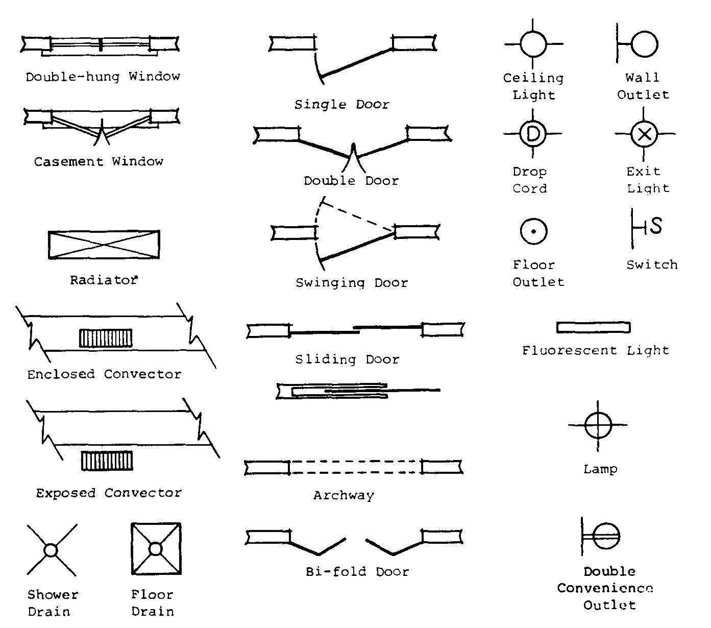 Architectural Symbols Floor Plan Symbols Interior Design Plan Floor Plan Design