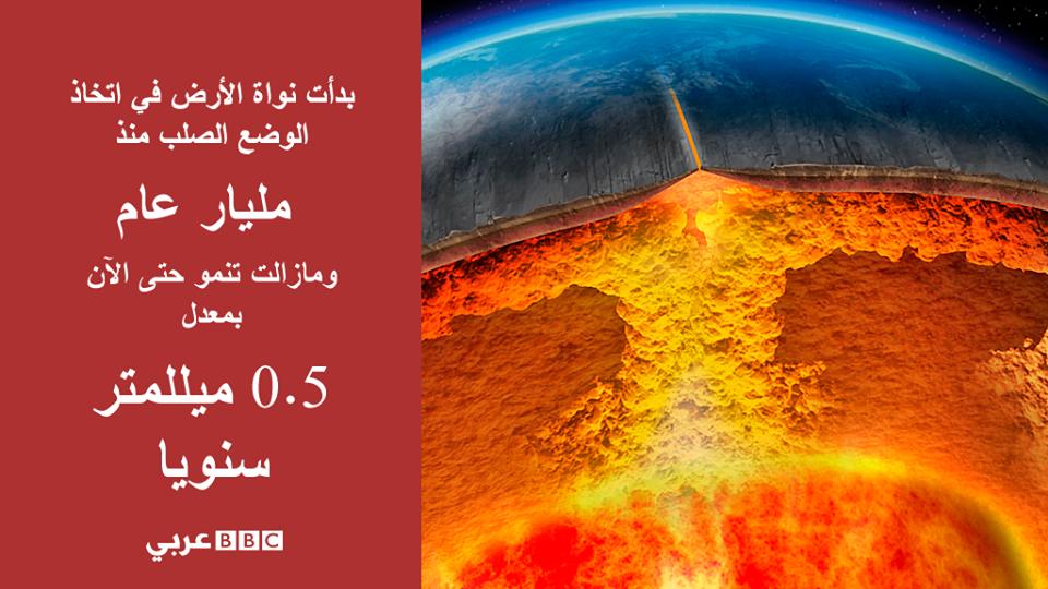 ماذا يكمن في أعماق مركز الكرة الأرضية Bbc News عربي World Earth Photo