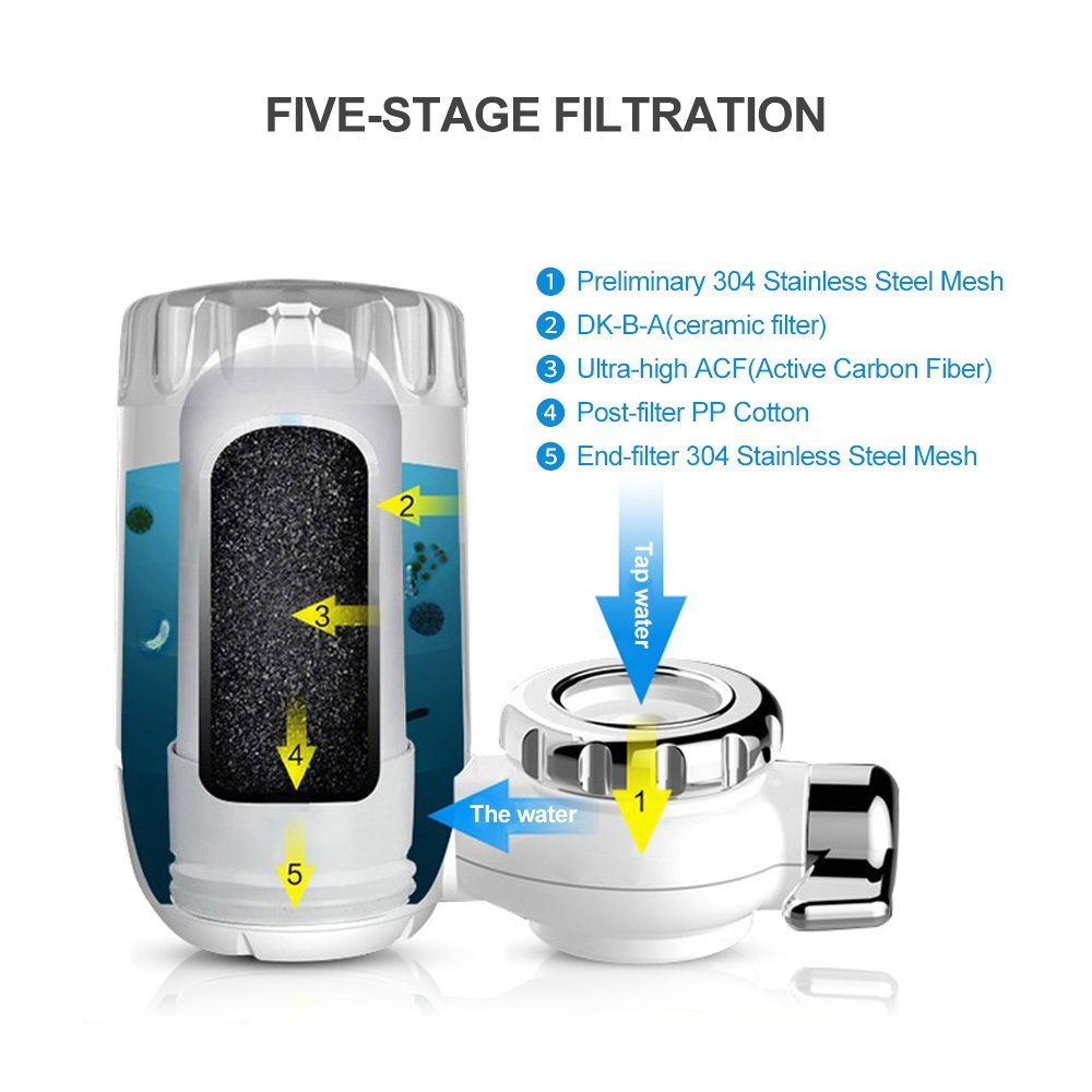 Weiai Faucet Water Filter Filtration System With Ultra Adsorptive Material Fits Standard Fauce Filtered Water Faucet Kitchen Faucet With Sprayer Kitchen Faucet