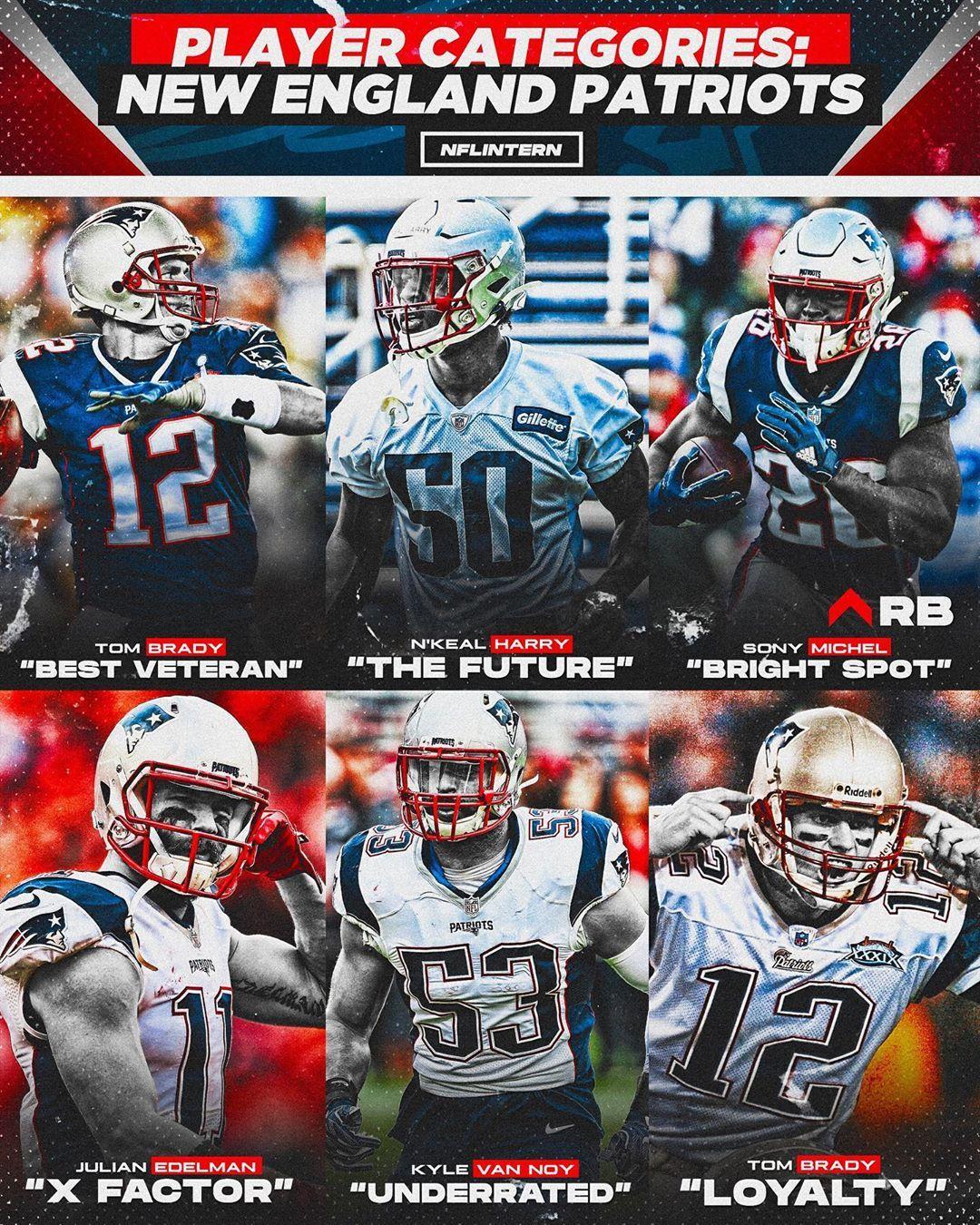 Pin By Emma Puishys On New England Patriots Patriots New England Patriots Patriots Fans