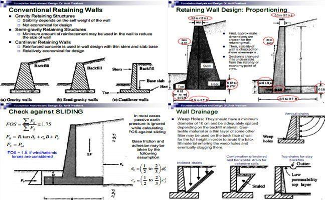 Pin By Civildailyinfo On Engineering Construction Concrete Retaining Walls Retaining Wall Design Retaining Wall
