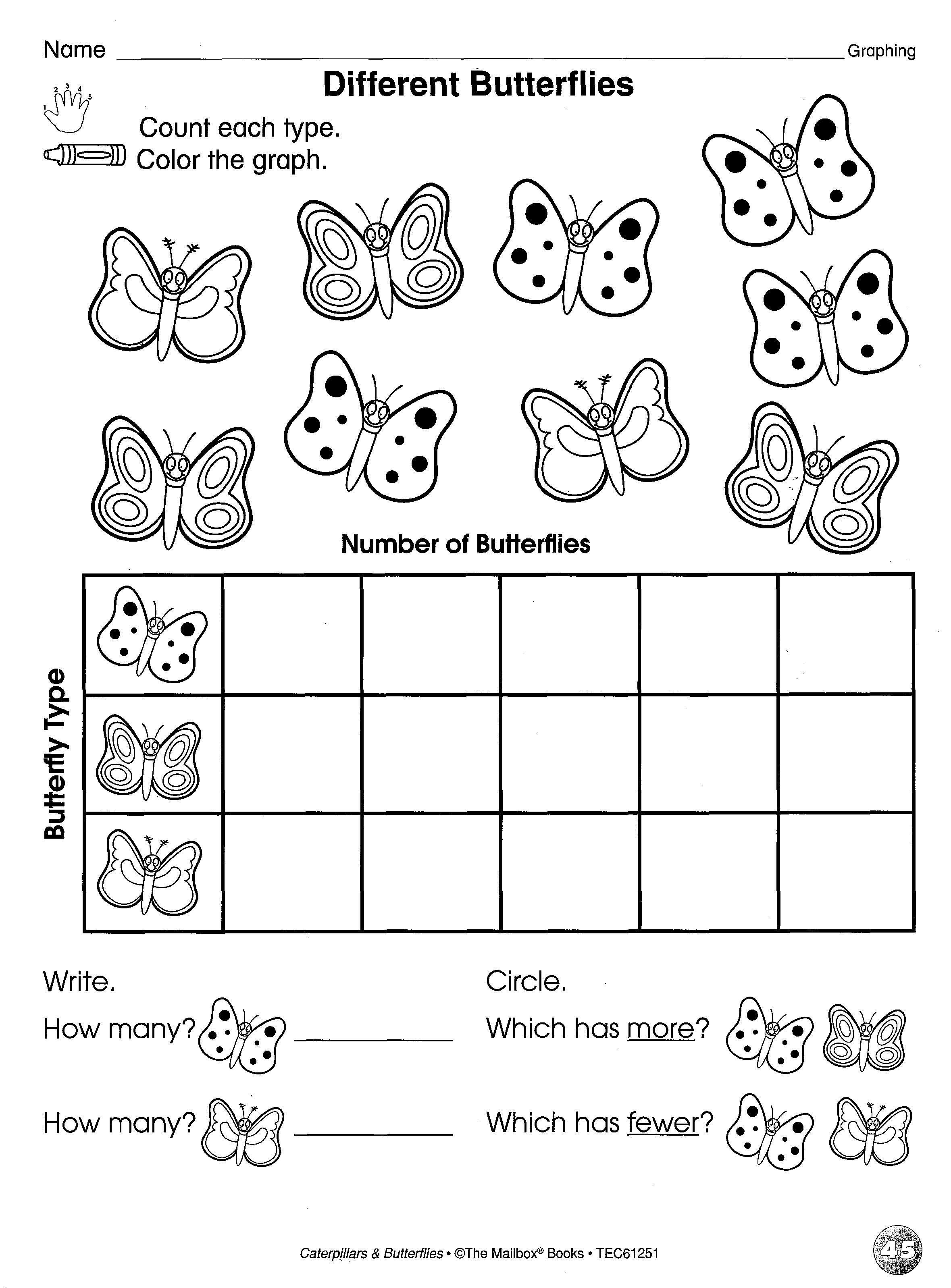 Predownload: Butterfly Reproducible Page That Reinforces Counting Graphing Skills Taken From Caterpillars Butterfly Lessons Butterflies Classroom Insects Kindergarten [ 3196 x 2359 Pixel ]