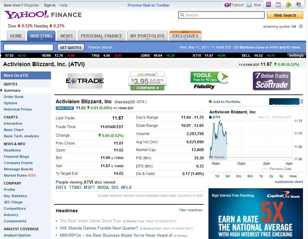 Yahoo Stock Quote Gorgeous Yahoo Finance  Realtime Quote Ticker Bid Ask Chart  Economy . Decorating Design