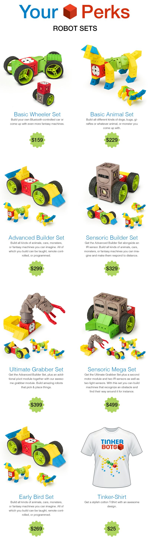 TinkerBots Robotic building set easy to add robotics that make